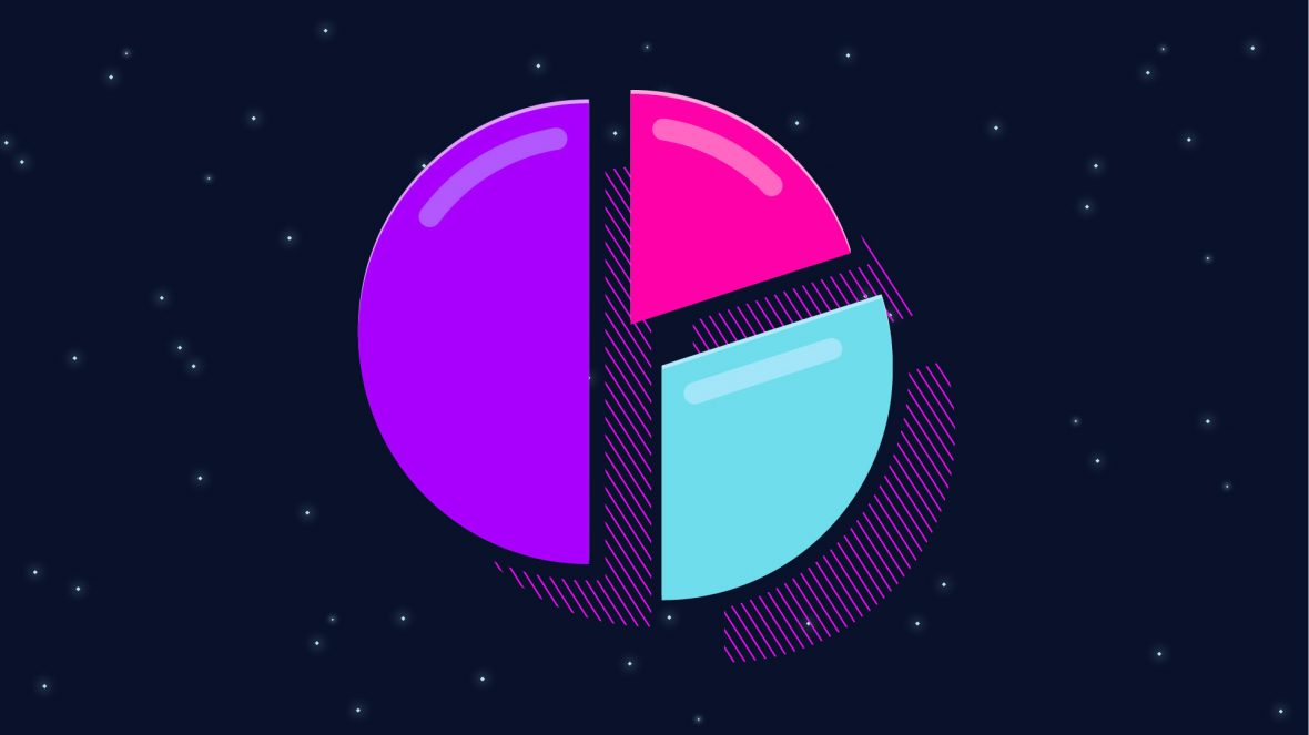 50/30/20 featured image pie chart illustration